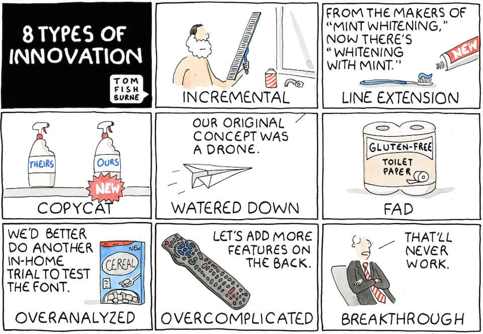 8-Types-of-Innovation